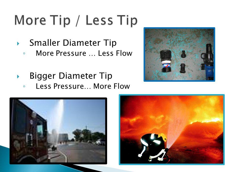  Smaller Diameter Tip ◦ More Pressure … Less Flow  Bigger Diameter Tip ◦ Less Pressure… More Flow
