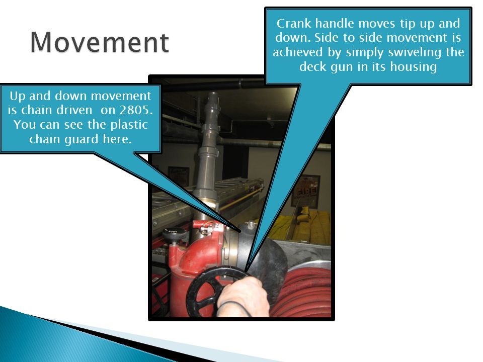 Crank handle moves tip up and down. Side to side movement is achieved by simply swiveling the deck gun in its housing Up and down movement is chain dr