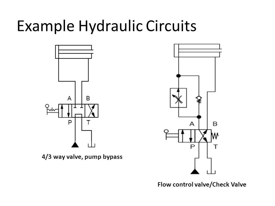Example Hydraulic Circuits 4/3 way valve, pump bypass Flow control valve/Check Valve