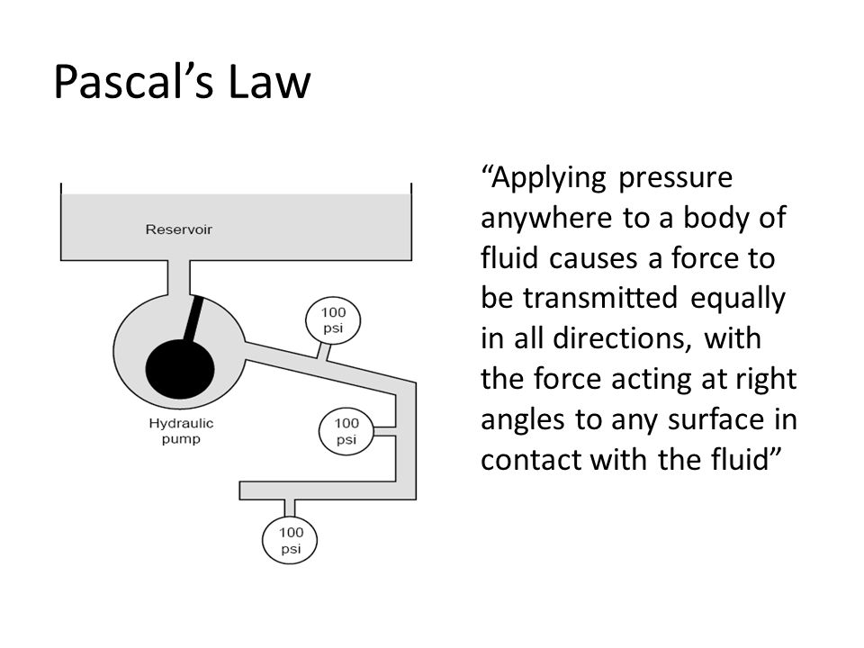 Pascal's Law Pressure = Force / Area Since each piston has a different surface area, the force exerted on each piston will be different, even though the pressure is the same. (Application: Hydraulic Lifts)