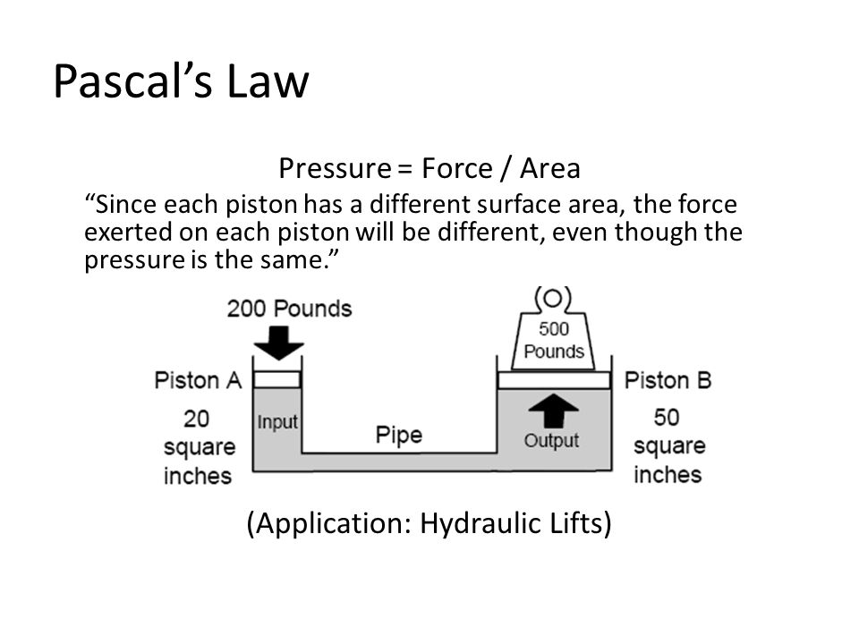 """Pascal's Law Pressure = Force / Area """"Since each piston has a different surface area, the force exerted on each piston will be different, even though"""