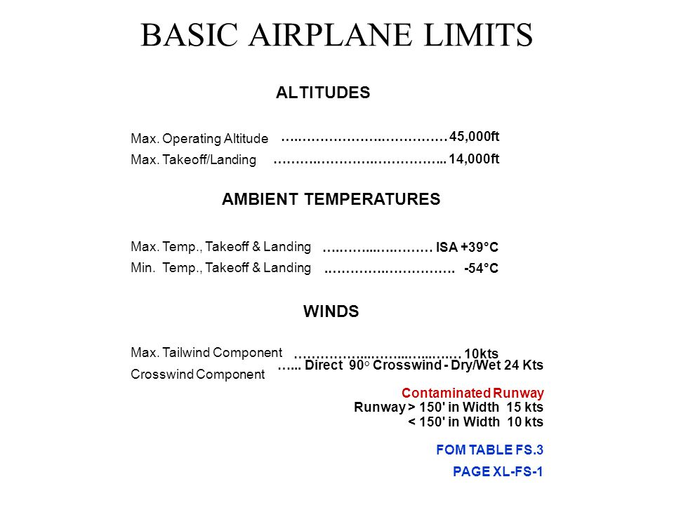 BASIC AIRPLANE LIMITS MISCELLANEOUS LIMITS Engine Starts: Max.