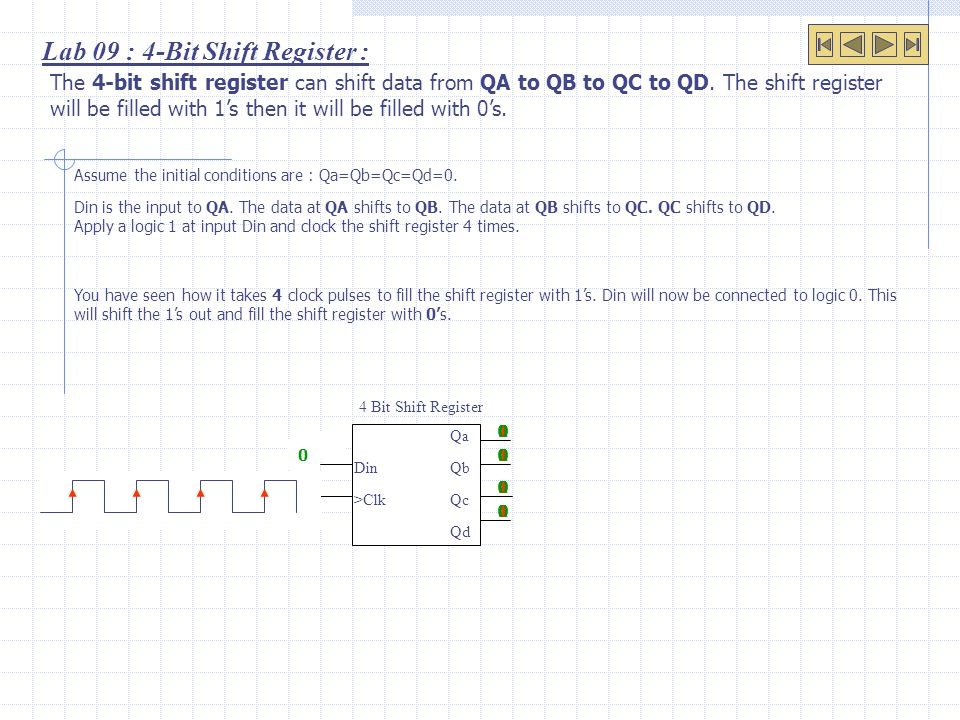 Lab 09 : 4-Bit Shift Register : The 4-bit shift register can shift data from QA to QB to QC to QD.