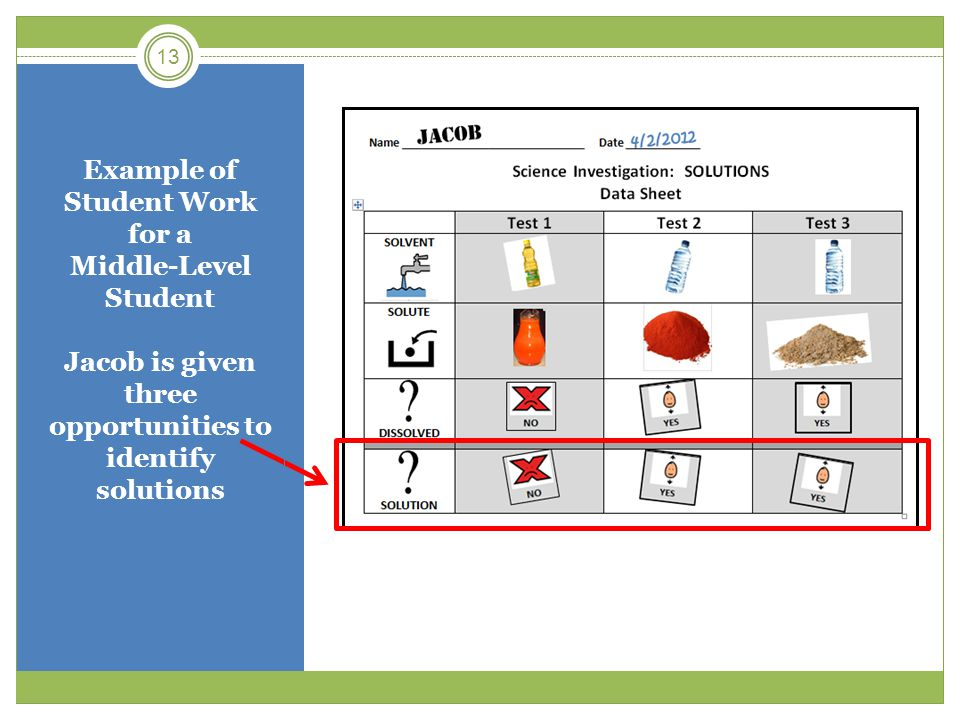 13 Example of Student Work for a Middle-Level Student Jacob is given three opportunities to identify solutions