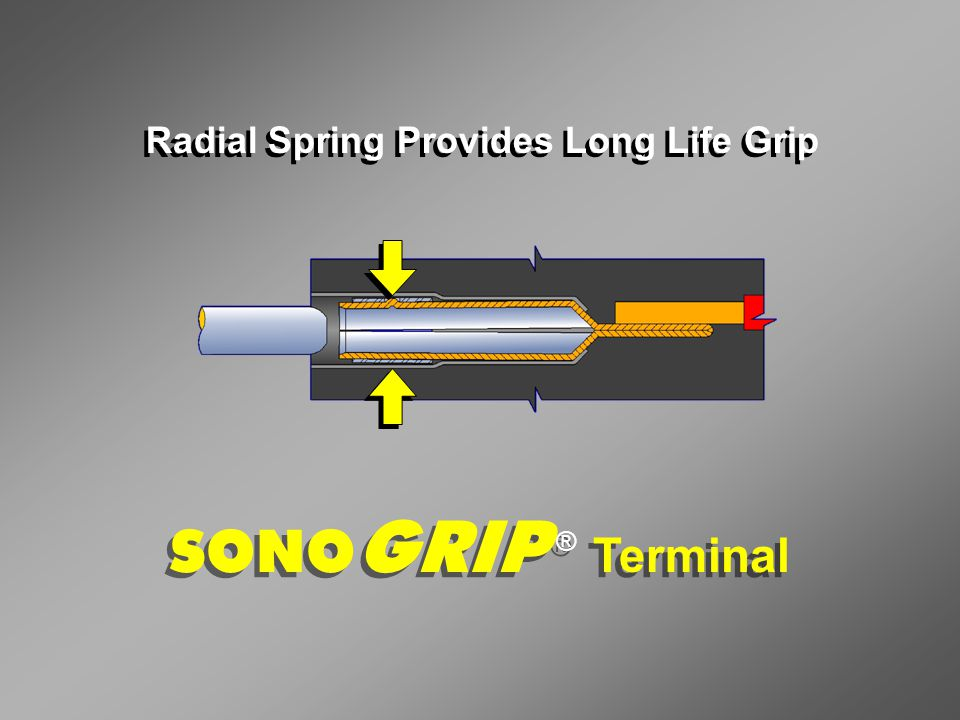 SONO GRIP ® Terminal Radial Spring Provides Long Life Grip