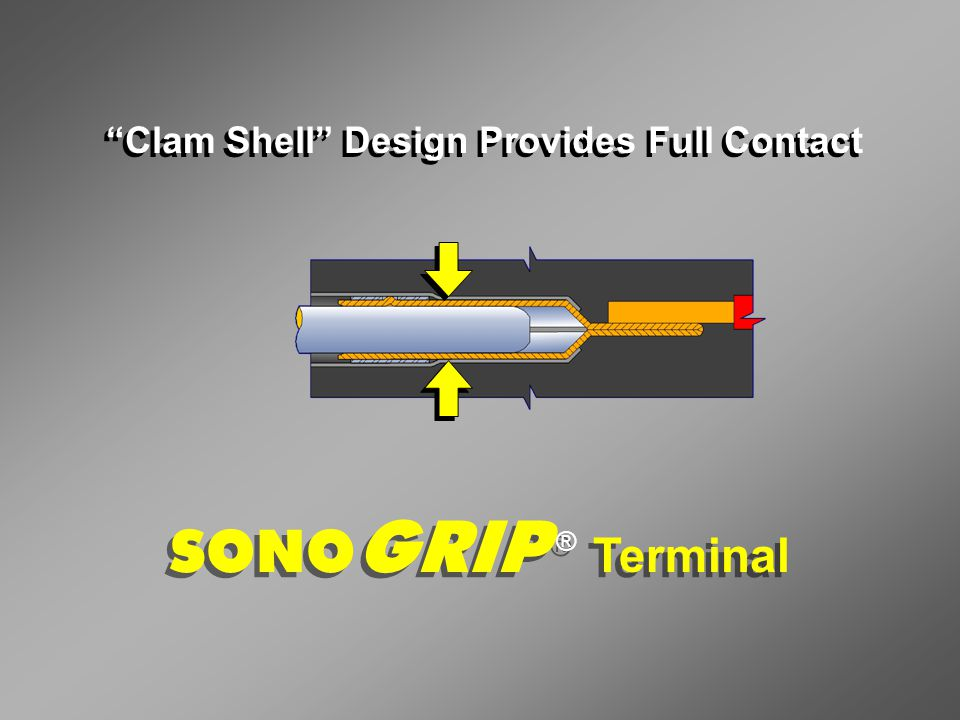 "SONO GRIP ® Terminal ""Clam Shell"" Design Provides Full Contact"