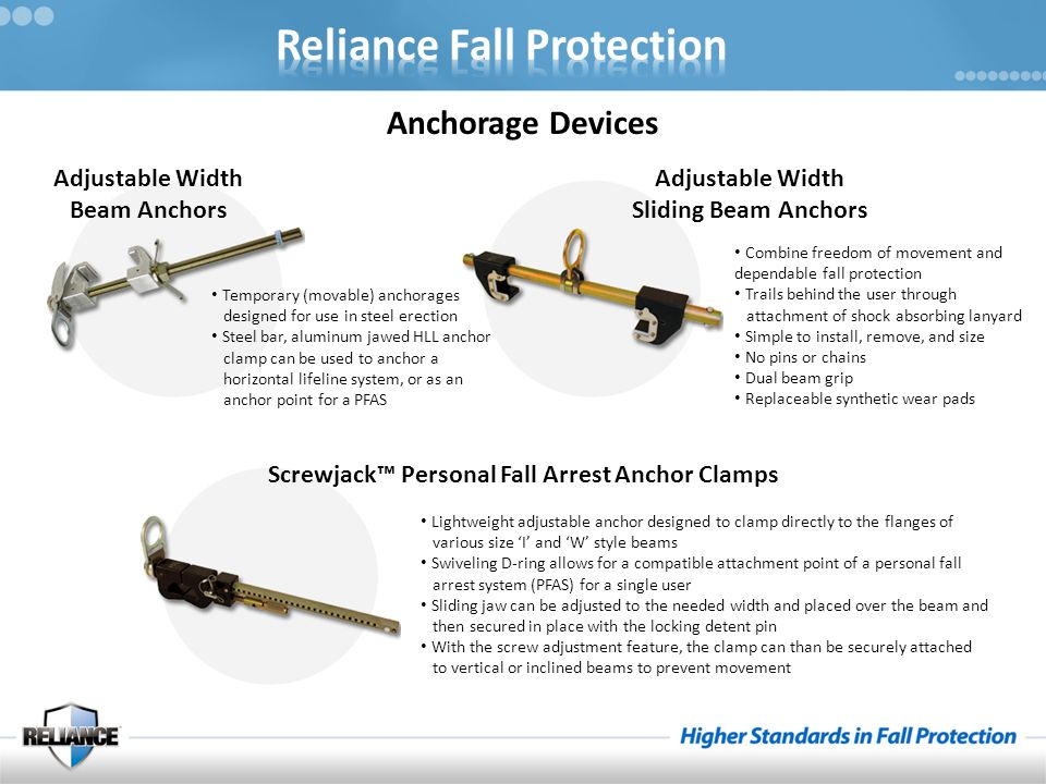 Anchorage Devices Adjustable Width Beam Anchors Temporary (movable) anchorages designed for use in steel erection Steel bar, aluminum jawed HLL anchor