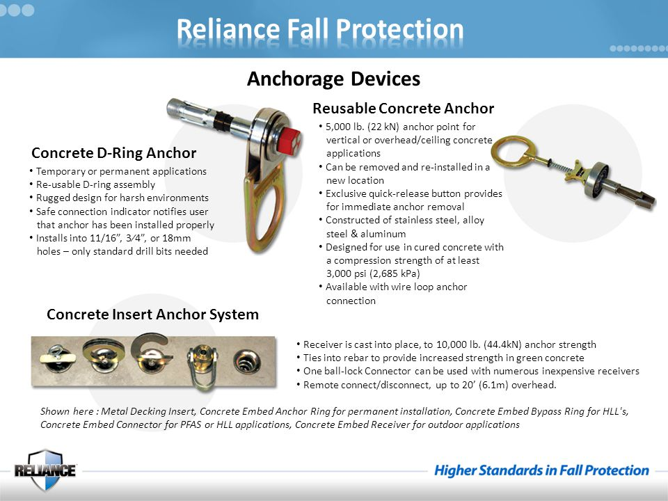 Anchorage Devices Concrete D-Ring Anchor Temporary or permanent applications Re-usable D-ring assembly Rugged design for harsh environments Safe connection indicator notifies user that anchor has been installed properly Installs into 11/16 , 3⁄4 , or 18mm holes – only standard drill bits needed Reusable Concrete Anchor 5,000 lb.