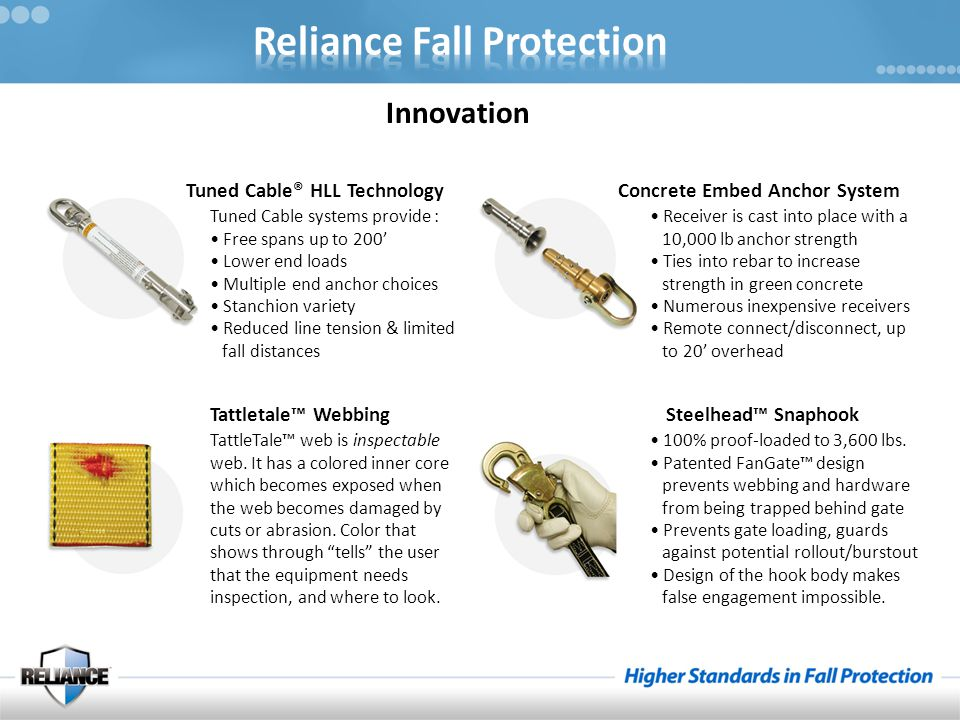 Tuned Cable® HLL TechnologyConcrete Embed Anchor System Tattletale™ WebbingSteelhead™ Snaphook Tuned Cable systems provide : Free spans up to 200' Low
