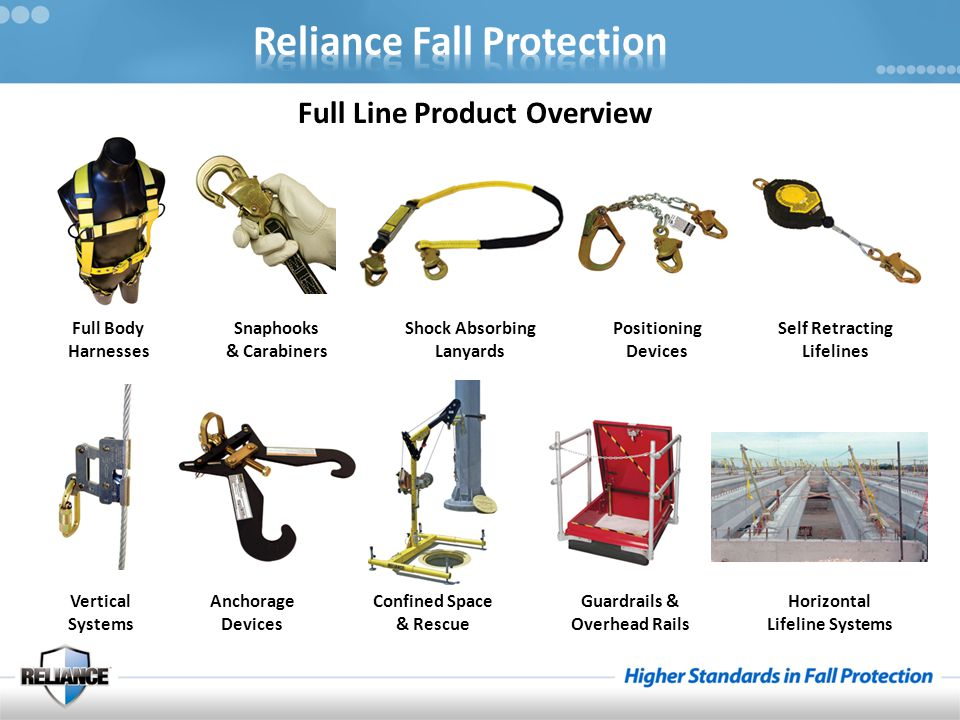 Full Line Product Overview Full Body Harnesses Snaphooks & Carabiners Positioning Devices Self Retracting Lifelines Shock Absorbing Lanyards Vertical Systems Anchorage Devices Guardrails & Overhead Rails Horizontal Lifeline Systems Confined Space & Rescue