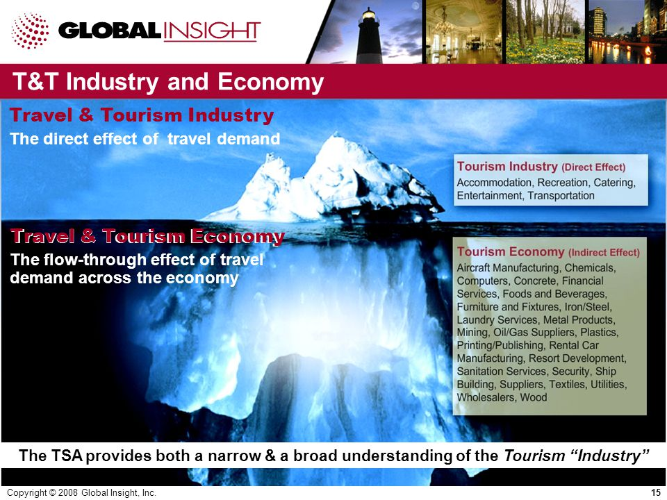 Copyright © 2008 Global Insight, Inc.15 Travel & Tourism Economy T&T Industry and Economy The TSA provides both a narrow & a broad understanding of the Tourism Industry Travel & Tourism Economy The flow-through effect of travel demand across the economy Travel & Tourism Industry The direct effect of travel demand