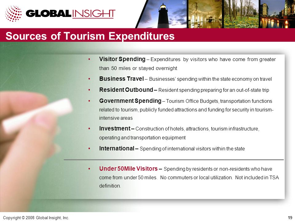 Copyright © 2008 Global Insight, Inc.19 Sources of Tourism Expenditures Visitor Spending – Expenditures by visitors who have come from greater than 50 miles or stayed overnight Business Travel – Businesses' spending within the state economy on travel Resident Outbound – Resident spending preparing for an out-of-state trip Government Spending – Tourism Office Budgets, transportation functions related to tourism, publicly funded attractions and funding for security in tourism- intensive areas Investment – Construction of hotels, attractions, tourism infrastructure, operating and transportation equipment International – Spending of international visitors within the state Under 50Mile Visitors – Spending by residents or non-residents who have come from under 50 miles.