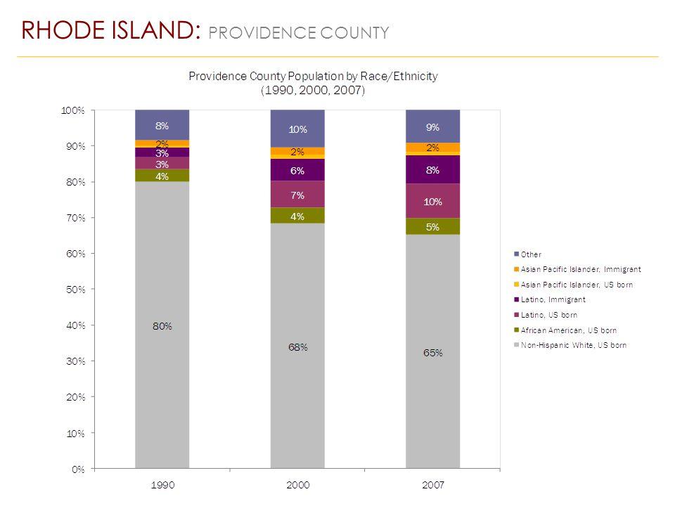 RHODE ISLAND: PROVIDENCE COUNTY