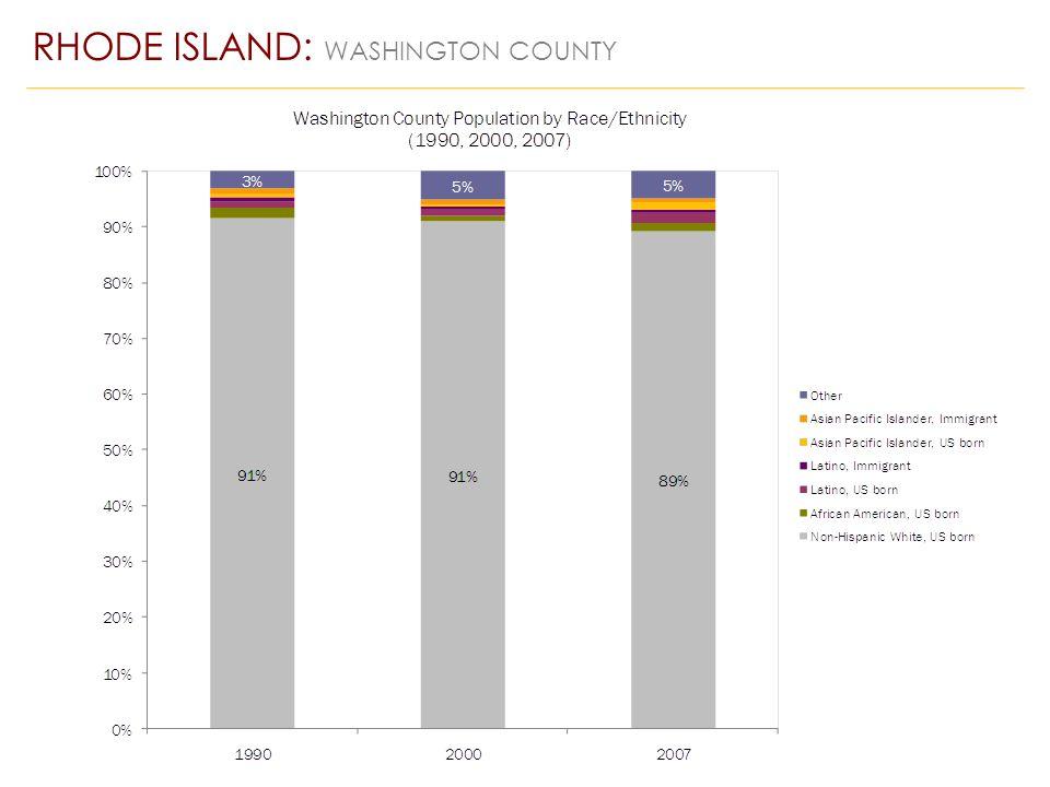 RHODE ISLAND: WASHINGTON COUNTY