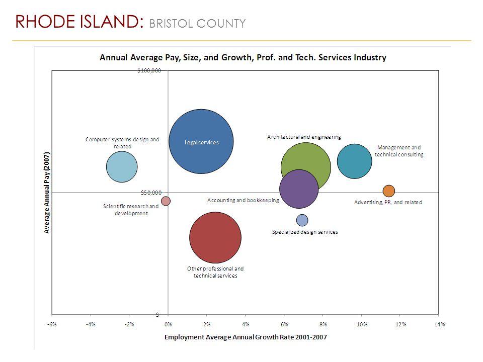 RHODE ISLAND: BRISTOL COUNTY
