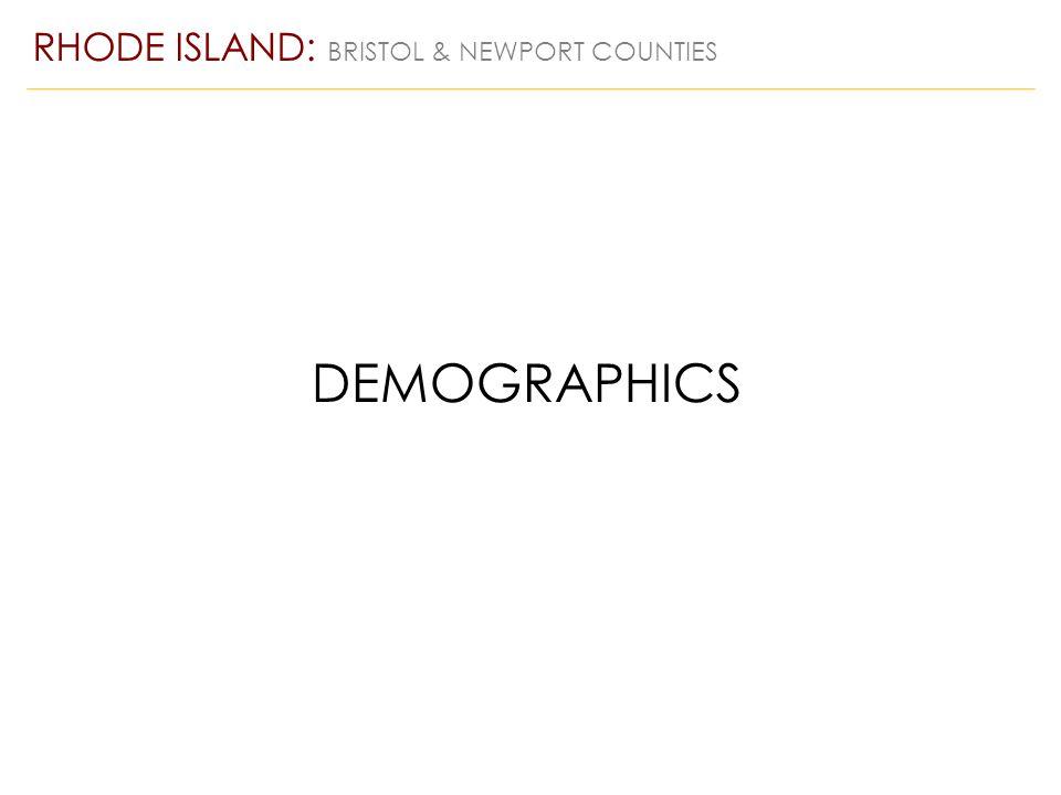 RHODE ISLAND: BRISTOL & NEWPORT COUNTIES DEMOGRAPHICS