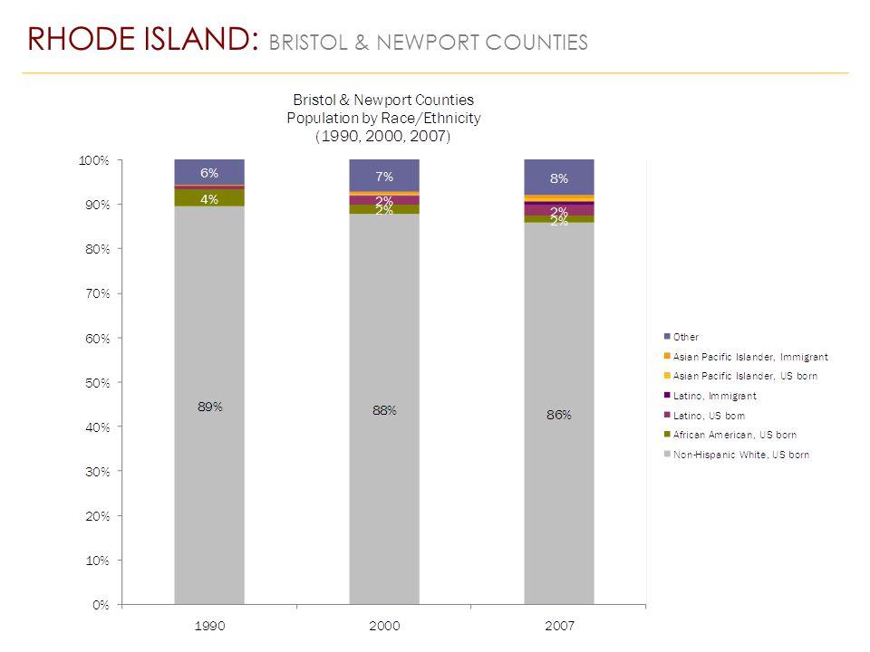 ANALYSIS OF SUB-SECTORS Manufacturing RHODE ISLAND: WASHINGTON COUNTY
