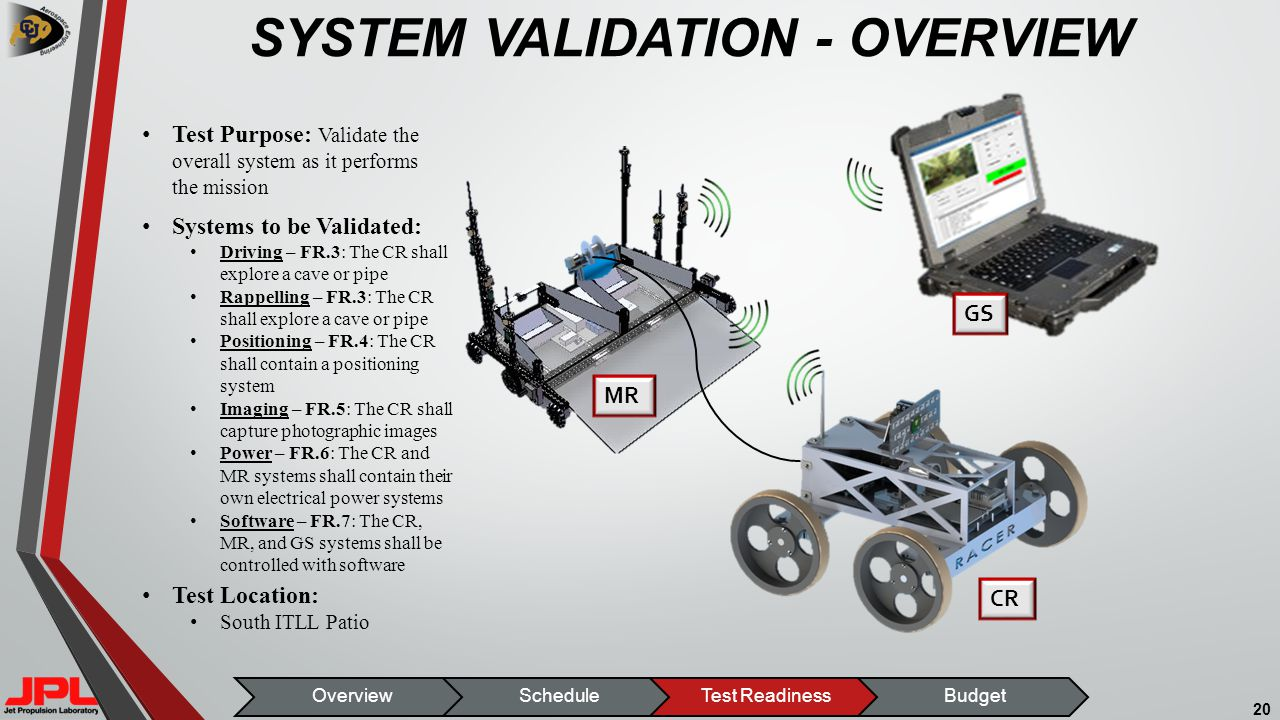 SYSTEM VALIDATION - OVERVIEW 20 Test Purpose: Validate the overall system as it performs the mission Test Location: South ITLL Patio Systems to be Validated: Driving – FR.3: The CR shall explore a cave or pipe Rappelling – FR.3: The CR shall explore a cave or pipe Positioning – FR.4: The CR shall contain a positioning system Imaging – FR.5: The CR shall capture photographic images Power – FR.6: The CR and MR systems shall contain their own electrical power systems Software – FR.7: The CR, MR, and GS systems shall be controlled with software CR GS MR OverviewScheduleTest ReadinessBudget