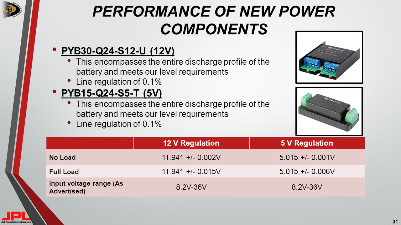 PERFORMANCE OF NEW POWER COMPONENTS PYB30-Q24-S12-U (12V) This encompasses the entire discharge profile of the battery and meets our level requirements Line regulation of 0.1% PYB15-Q24-S5-T (5V) This encompasses the entire discharge profile of the battery and meets our level requirements Line regulation of 0.1% 31 12 V Regulation5 V Regulation No Load 11.941 +/- 0.002V5.015 +/- 0.001V Full Load 11.941 +/- 0.015V5.015 +/- 0.006V Input voltage range (As Advertised) 8.2V-36V