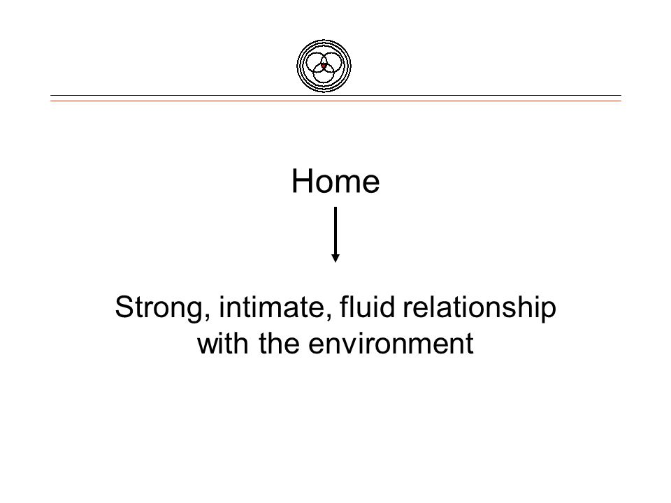 Home Strong, intimate, fluid relationship with the environment