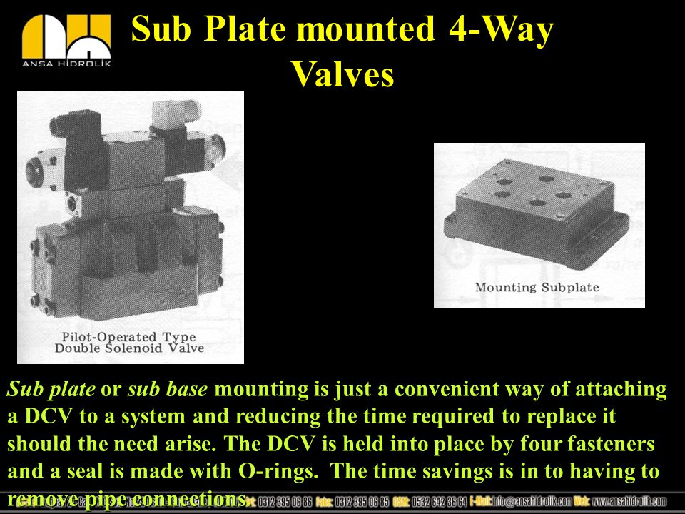 Sub Plate mounted 4-Way Valves Sub plate or sub base mounting is just a convenient way of attaching a DCV to a system and reducing the time required t
