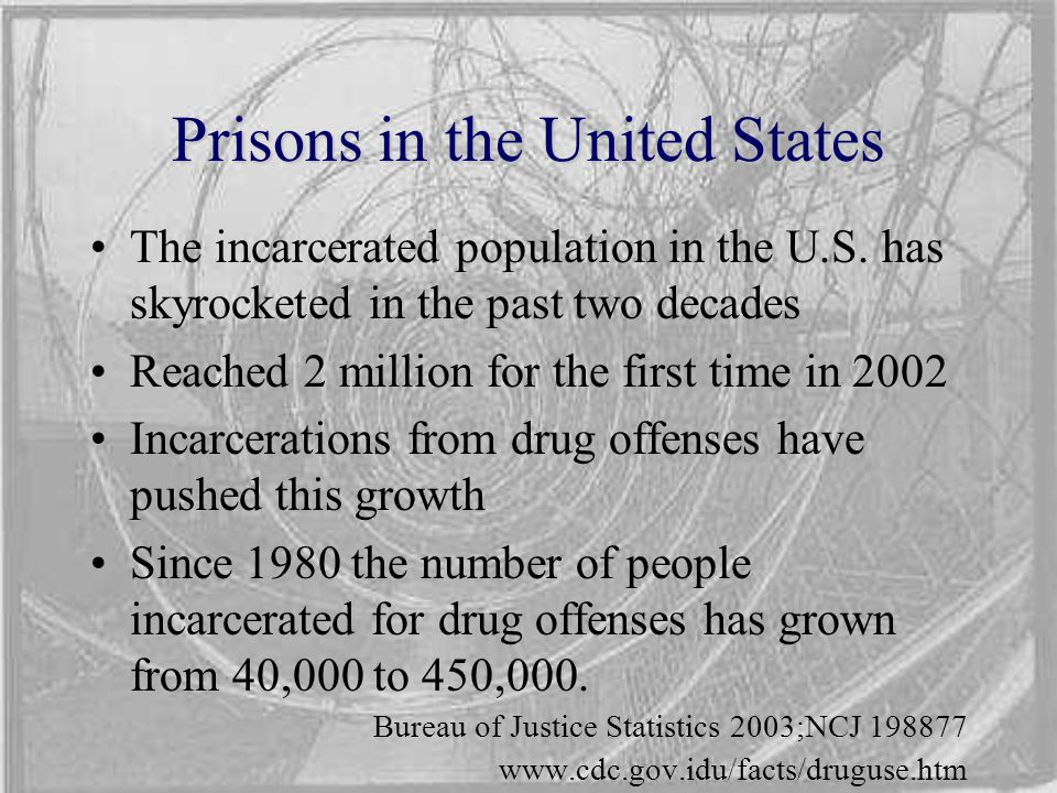 Prisons in the United States The incarcerated population in the U.S. has skyrocketed in the past two decades Reached 2 million for the first time in 2