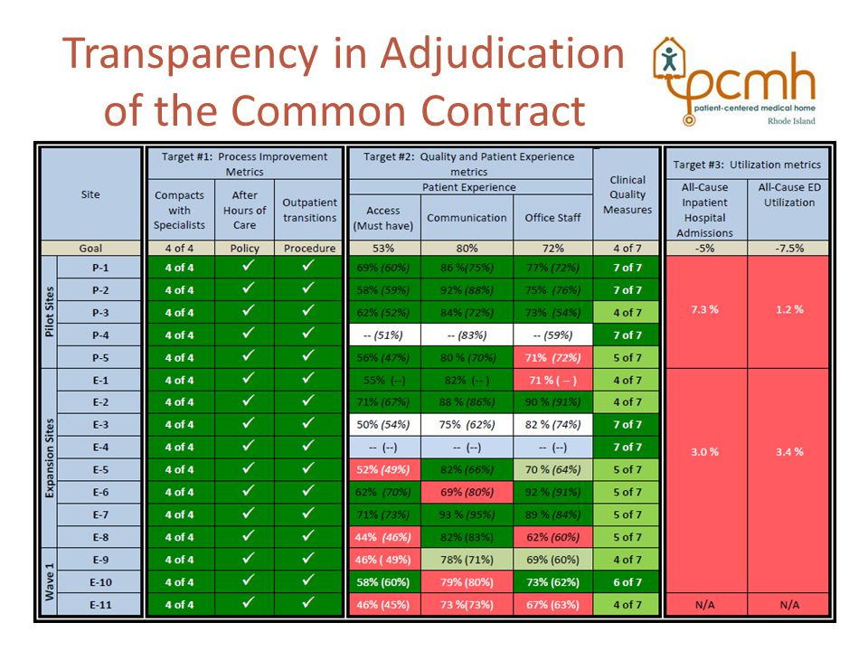 Transparency in Adjudication of the Common Contract