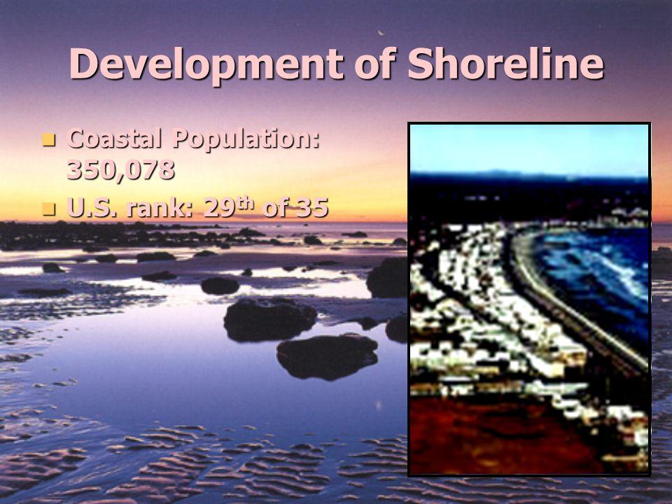 Development of Shoreline Coastal Population: 350,078 Coastal Population: 350,078 U.S.