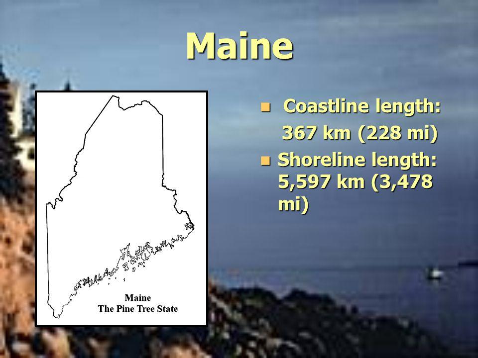 Maine Coastline length: Coastline length: 367 km (228 mi) 367 km (228 mi) Shoreline length: 5,597 km (3,478 mi) Shoreline length: 5,597 km (3,478 mi)