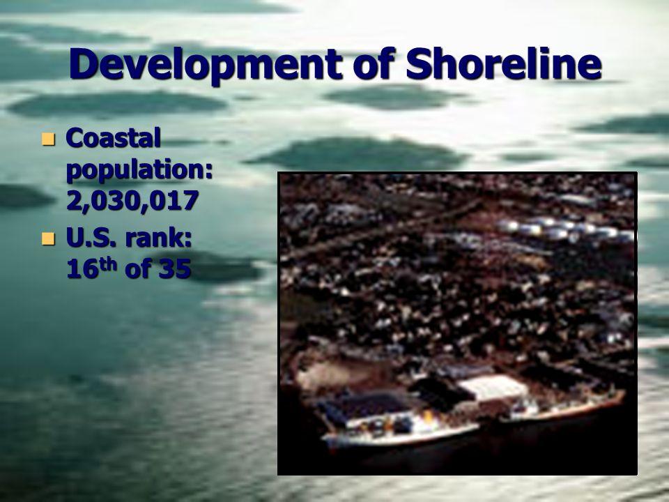 Development of Shoreline Coastal population: 2,030,017 Coastal population: 2,030,017 U.S.