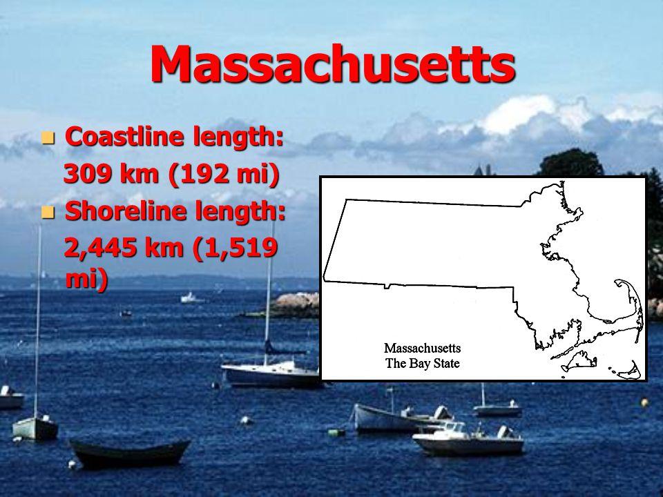 Massachusetts Coastline length: Coastline length: 309 km (192 mi) 309 km (192 mi) Shoreline length: Shoreline length: 2,445 km (1,519 mi) 2,445 km (1,519 mi)