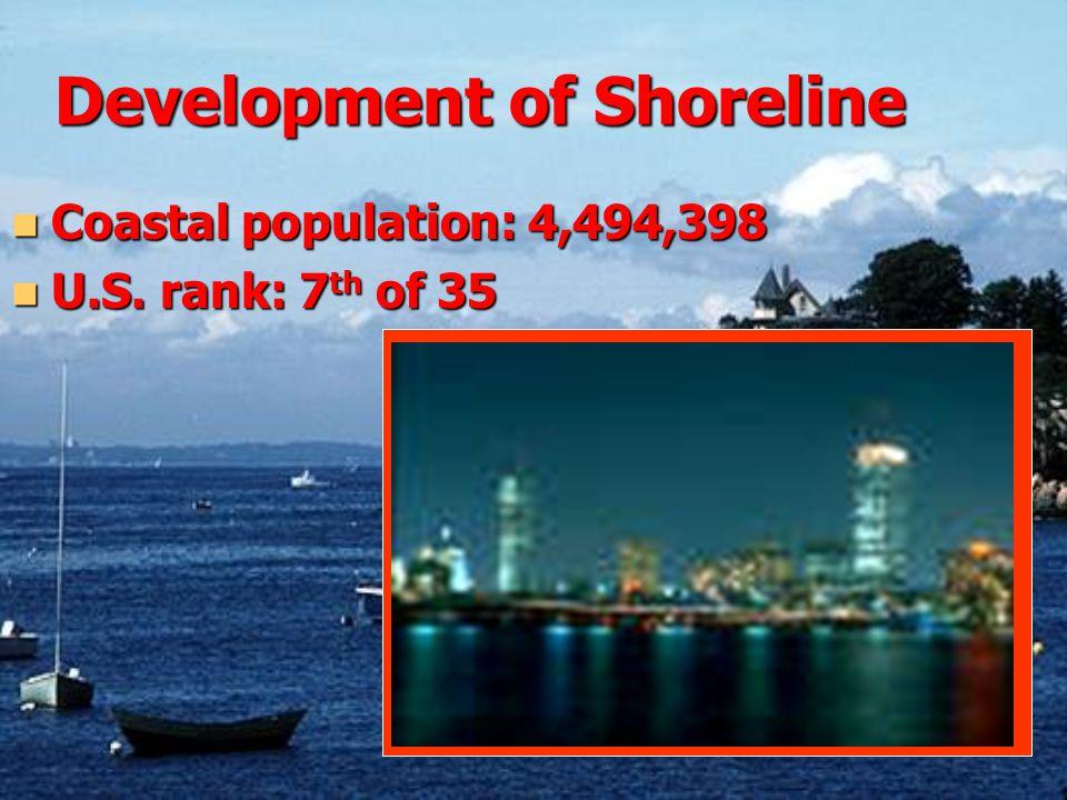Development of Shoreline Coastal population: 4,494,398 Coastal population: 4,494,398 U.S.