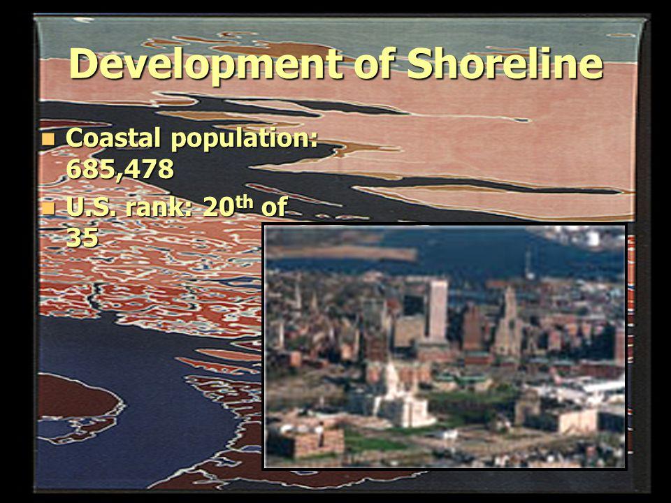 Development of Shoreline Coastal population: 685,478 Coastal population: 685,478 U.S.