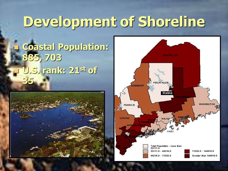 Development of Shoreline Coastal Population: 885, 703 Coastal Population: 885, 703 U.S.