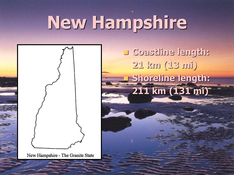 New Hampshire Coastline length: Coastline length: 21 km (13 mi) Shoreline length: Shoreline length: 211 km (131 mi)