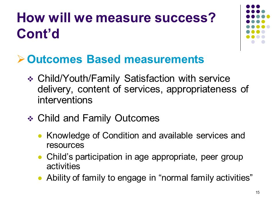 15 How will we measure success.