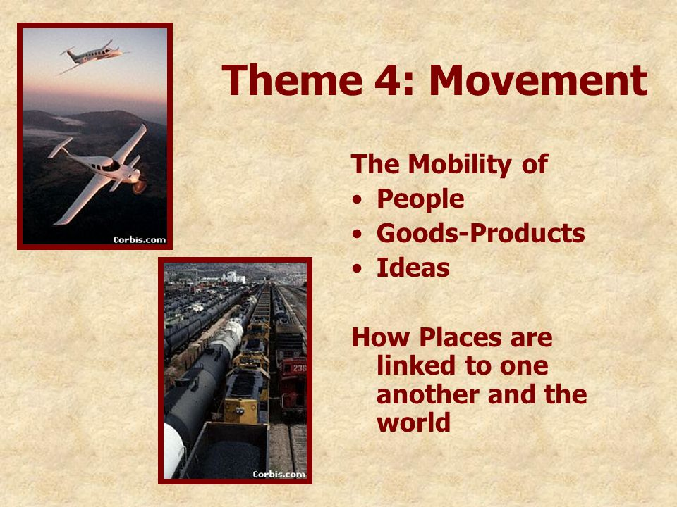 Theme 4: Movement The Mobility of People Goods-Products Ideas How Places are linked to one another and the world