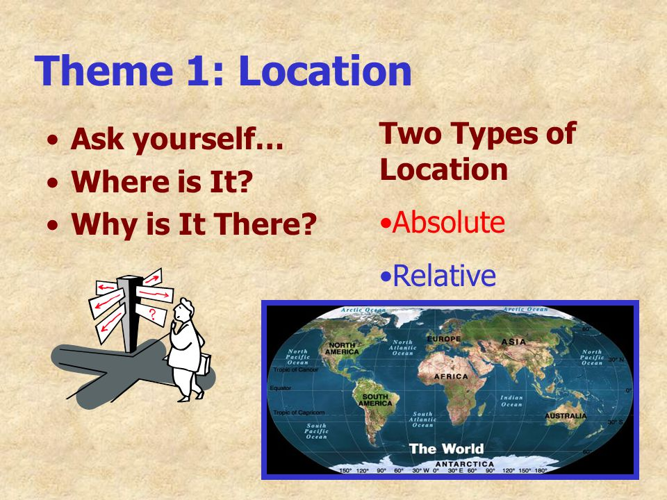 Theme 1: Location Ask yourself… Where is It.Why is It There.