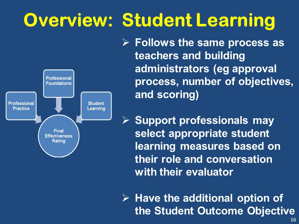 16 Overview: Student Learning  Follows the same process as teachers and building administrators (eg approval process, number of objectives, and scoring)  Support professionals may select appropriate student learning measures based on their role and conversation with their evaluator  Have the additional option of the Student Outcome Objective
