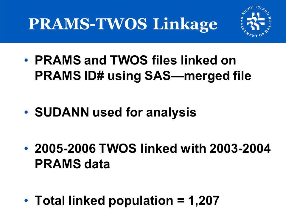 PRAMS-TWOS Linkage PRAMS and TWOS files linked on PRAMS ID# using SAS—merged file SUDANN used for analysis 2005-2006 TWOS linked with 2003-2004 PRAMS