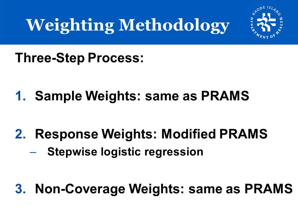 Weighting Methodology Three-Step Process: 1.Sample Weights: same as PRAMS 2.Response Weights: Modified PRAMS –Stepwise logistic regression 3.Non-Cover
