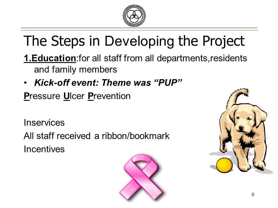 Quality Partners of Rhode Island The Steps in Developing the Project 1.Education:for all staff from all departments,residents and family members Kick-off event: Theme was PUP Pressure Ulcer Prevention Inservices All staff received a ribbon/bookmark Incentives 6