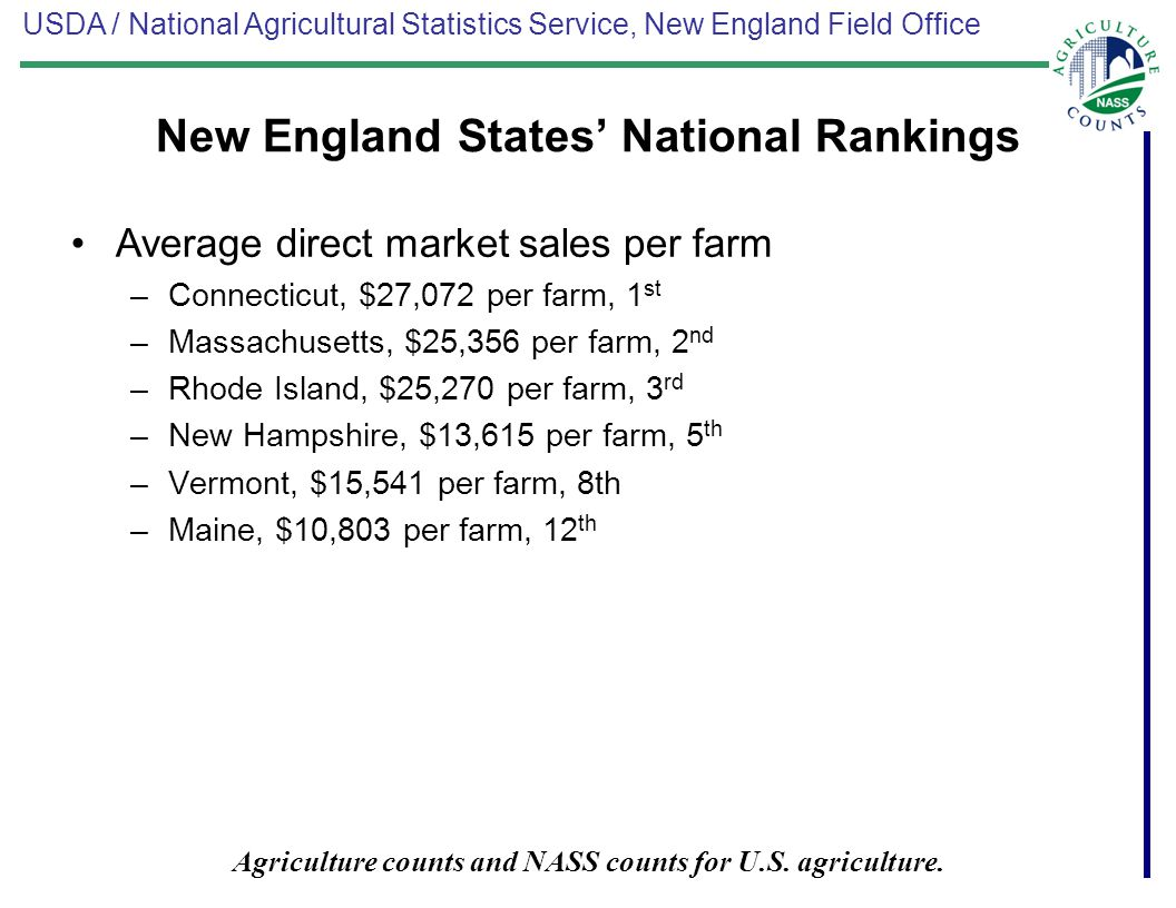 USDA / National Agricultural Statistics Service, New England Field Office Agriculture counts and NASS counts for U.S. agriculture. New England States'