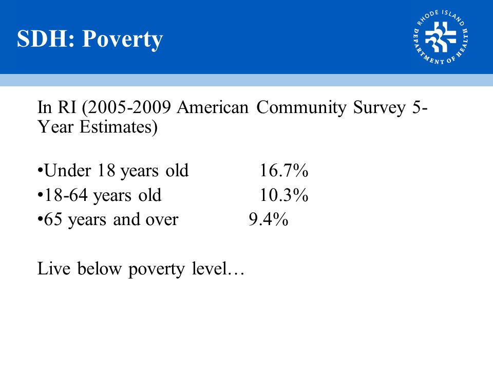 SDH: Poverty In RI (2005-2009 American Community Survey 5- Year Estimates) Under 18 years old16.7% 18-64 years old10.3% 65 years and over 9.4% Live below poverty level…