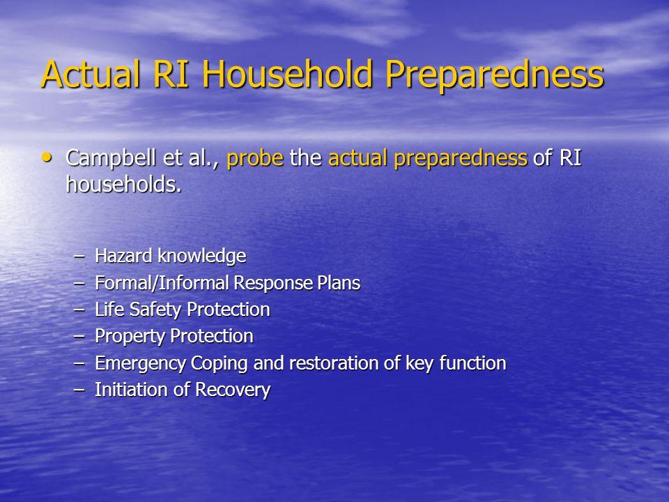 Actual RI Household Preparedness Campbell et al., probe the actual preparedness of RI households.
