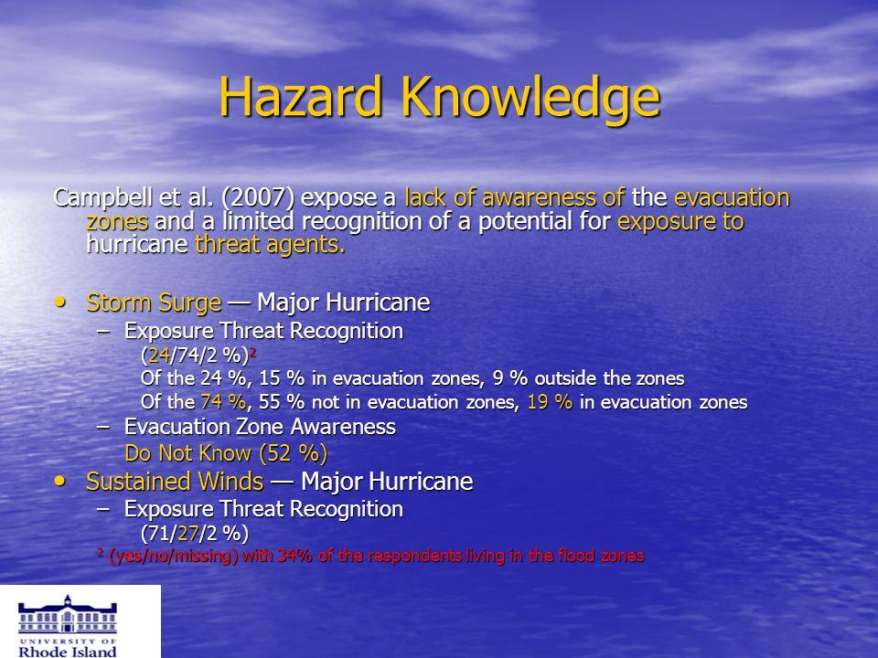 Hazard Knowledge Campbell et al.