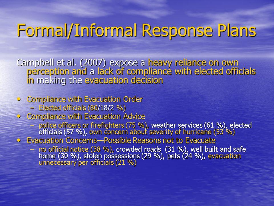 Formal/Informal Response Plans Campbell et al.