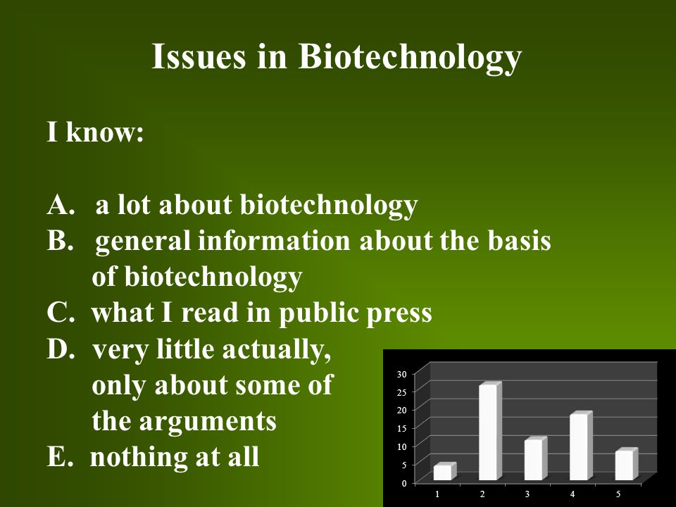 Issues in Biotechnology I know: A. a lot about biotechnology B.