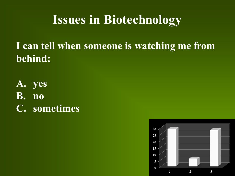 Issues in Biotechnology I can tell when someone is watching me from behind: A.