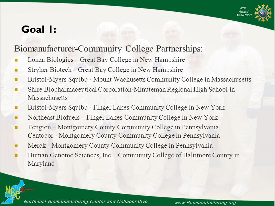 Industry and State Organizations Development of the upstate NY biotech/biomanufacturing corridor: